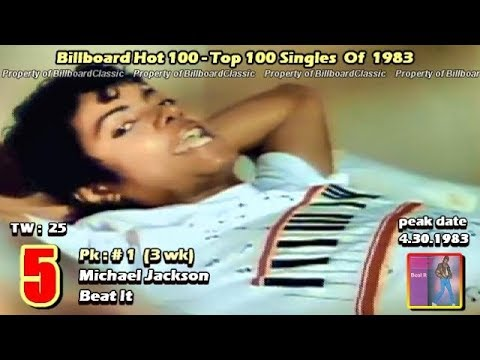1983 - USA - Top 100 Songs of 1983 [1080p HD] [ Updated Version ]