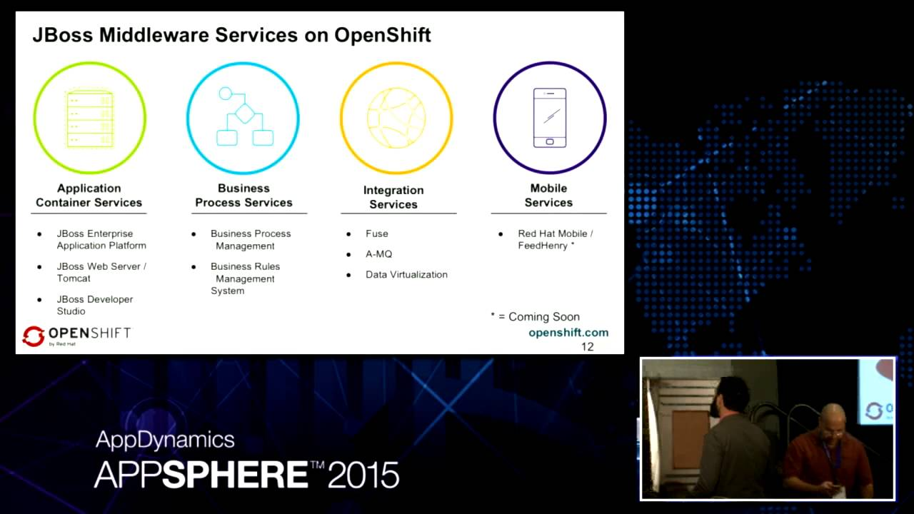 openshift by redhat Archives | Application Performance