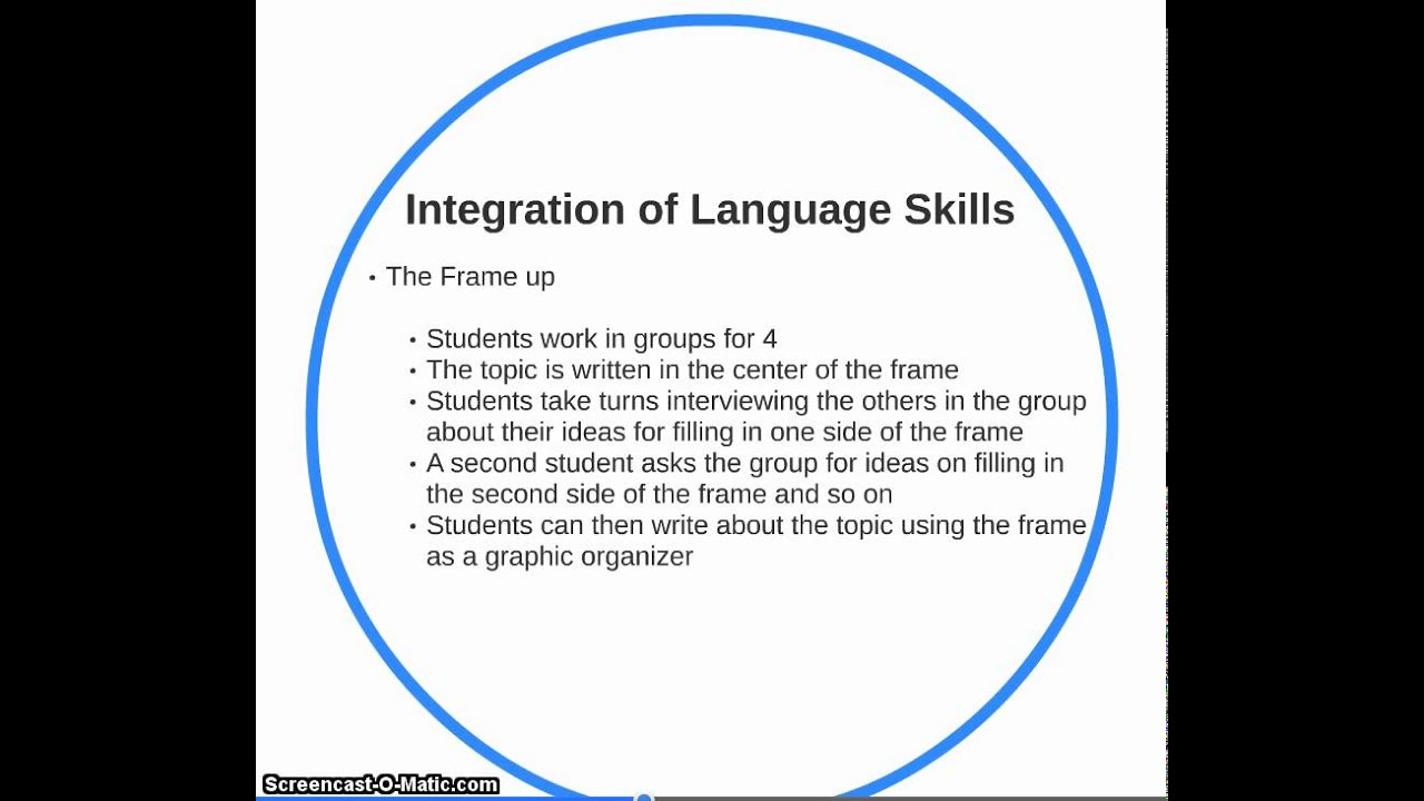 SIOP: Practice and Application (Component 6) - YouTube
