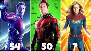 Avengers Endgame From Oldest to Youngest