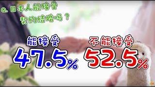 【月薪嬌妻】向你解說日本的契約結婚!