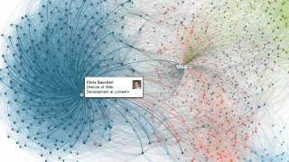 InMaps | Visualize Your LinkedIn Network
