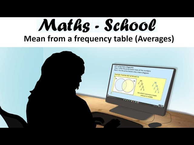Mean from a frequency table Maths GCSE Revision Lesson