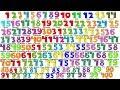 Gambar cover Spanish Lesson - NUMBERS 1-100 - Los Números del 1 al 100 - Compter jusqu'à 100 en Espagnol