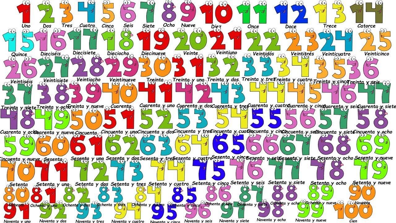 Download Spanish Lesson - NUMBERS 1-100 - Los Números del 1 al 100 - Compter jusqu'à 100 en Espagnol