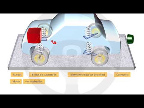 INTRODUCCIÓN A LA TECNOLOGÍA DEL AUTOMÓVIL - Módulo 1 (2/14)