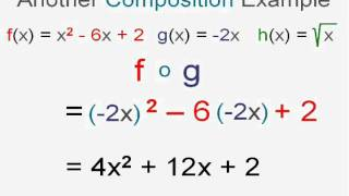 Function Compositions