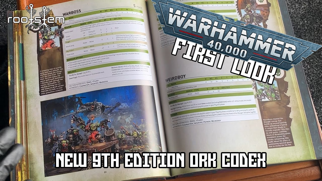 Taking a look at the New Ork Codex 2021