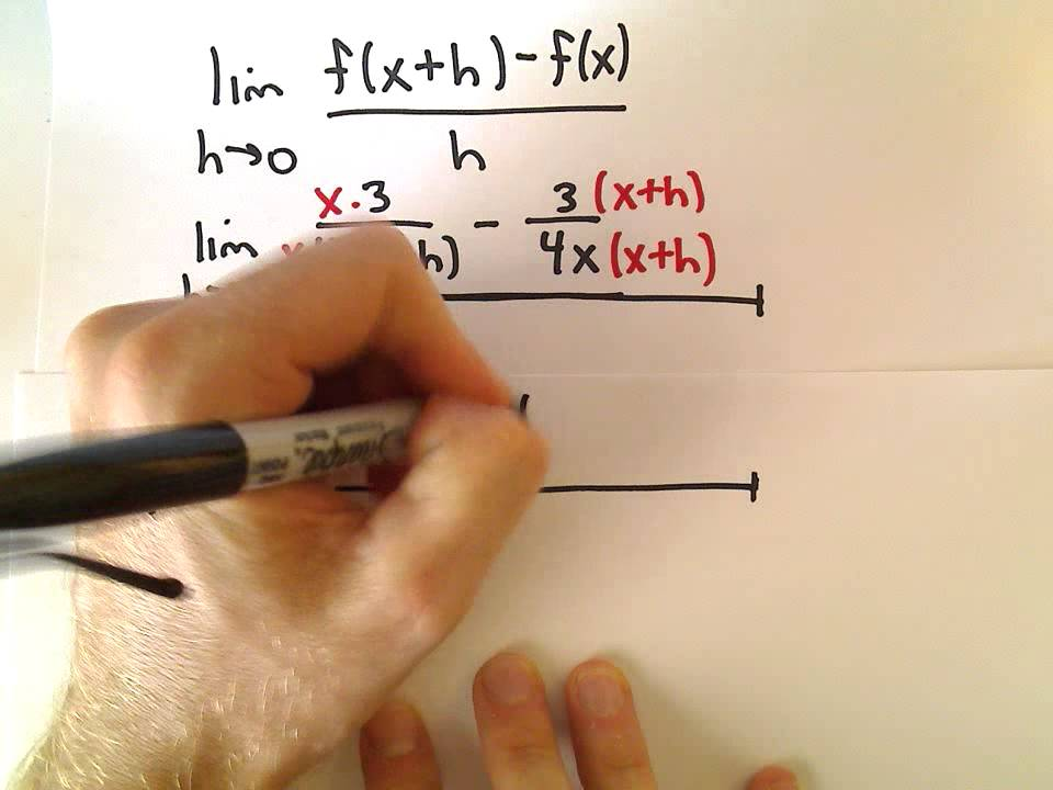 Limit Definition Of Derivative, Rational Function Example