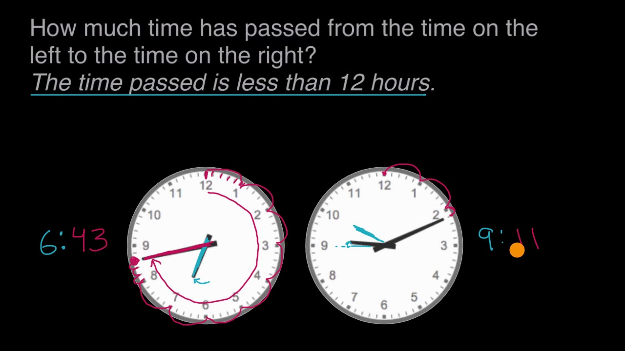 Time differences example (video)   Time   Khan Academy [ 720 x 1280 Pixel ]