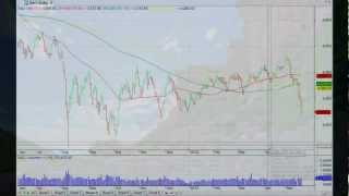 Australian Chart Watch: WD Gann