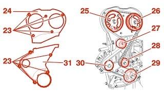 calage - mise au point moteur renault 1.6 essence 16V - ضبط حذام سير محرك مجان 1.6 بنزين HD