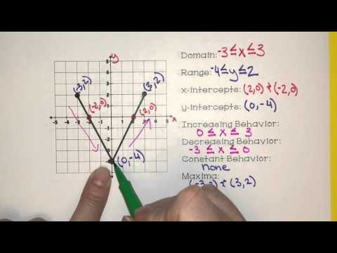 Identify Key Features of Graphs