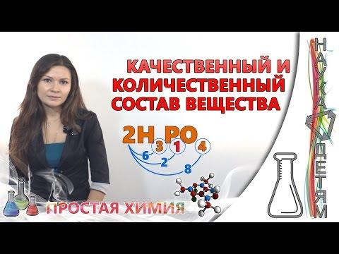 Качественный и количественный состав вещества/Qualitative and quantitative composition of matter