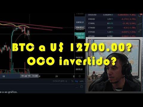 Análise Bitcoin - BTC - 19/07/2019 - BTC a U$ 12700.00? OCO invertido?