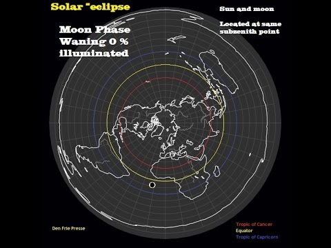 Solar Eclipses  is Caused by the Dark Wandering Stars