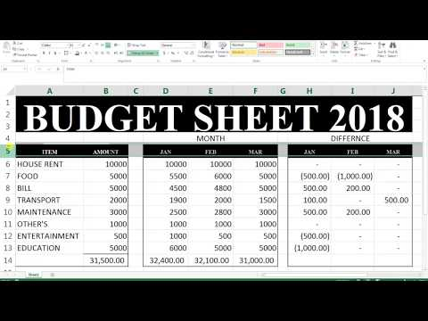 How to build a monthly budget in excel