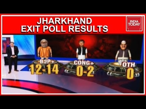 Jharkhand Exit Poll