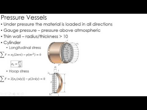 Mechanics of Materials Lecture: Pressure Vessels
