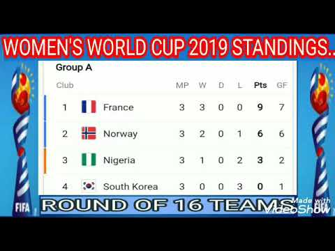 FIFA Women's World Cup 2019 Standings ; USA Vs Sweden Women's Soccer ; Canada Vs Netherlands