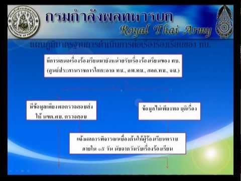 กพ.ทบ.ชี้แจงการปฏิบัติ (7)