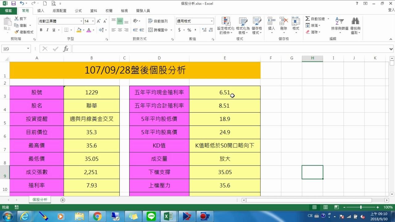 1070928 1229聯華盤後股票資訊分析 - YouTube
