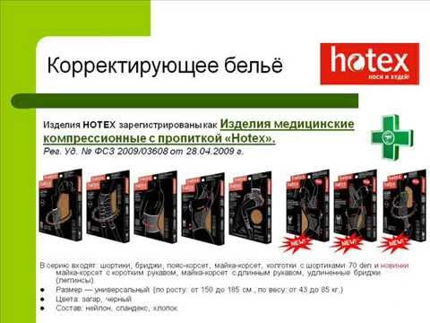 Презентация продукции компании Esteticlab и  HOTEX