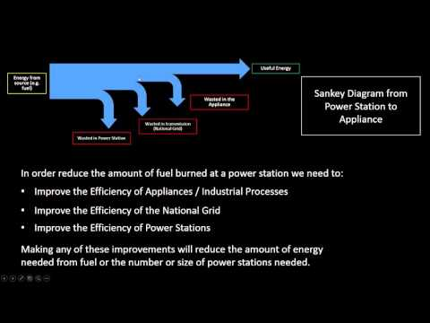 P3 Video - Reducing Energy Consumption