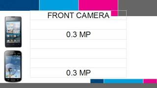 Micromax Canvas Fun A63 Vs Celkon A119 Signature HD Specs