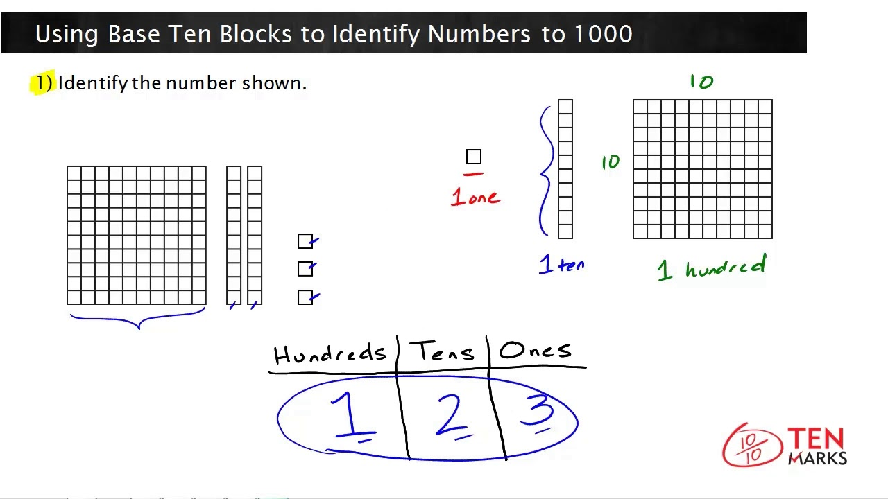 medium resolution of Using Base Ten Blocks to Identify Numbers to 1000: 2.NBT.1 - YouTube