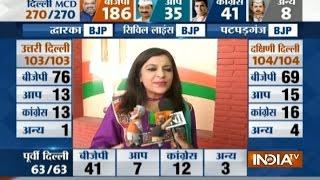 BJP leader Shazia Ilmi speaks on MCD election results