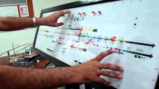 Rail Signalling Working Model - IX