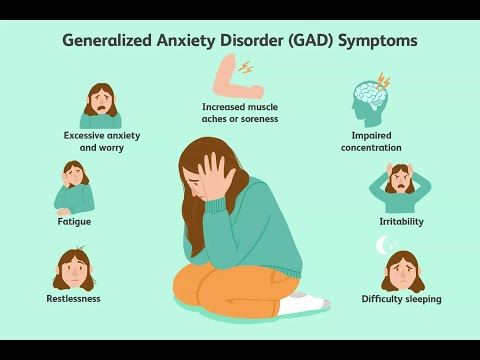 Anxiety disorders / Panic attacks: Patient Education – Dr. Magesh.T  MD(USA) MRCP(UK)