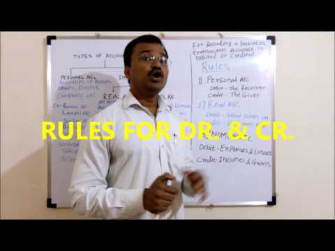 Types of Accounts & Golden rules of accounting