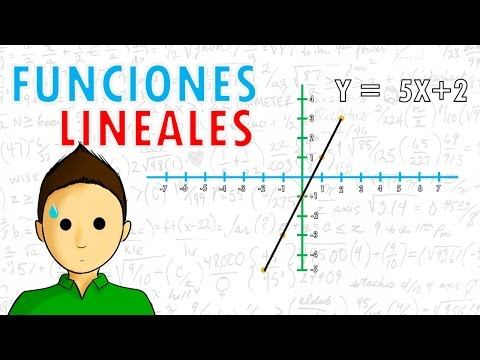 Graficar una función exponencial│ej 1 from YouTube · Duration:  6 minutes 54 seconds