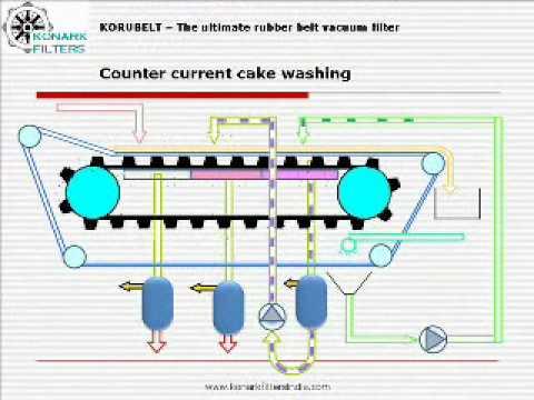 polytron tv schematic diagram tv filter diagram #5