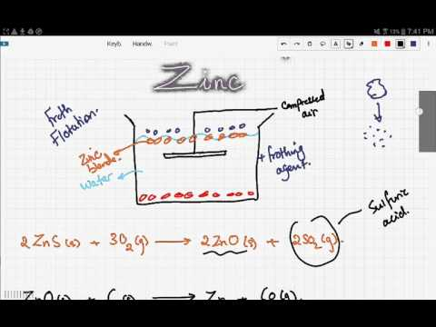 iGCSE / GCSE Chemistry: Extraction of Zinc (10.1)