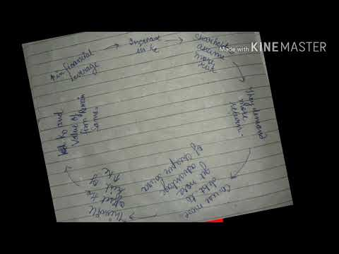 Net operating income approach  (capital structure theory)