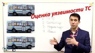Оценка уязвимости ТС (автомобильный транспорт, утверждение в Росавтодоре)