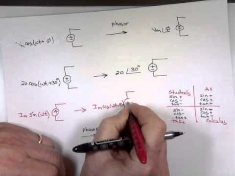 Introduction to Phasor