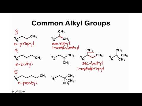 Common Alkyl Groups