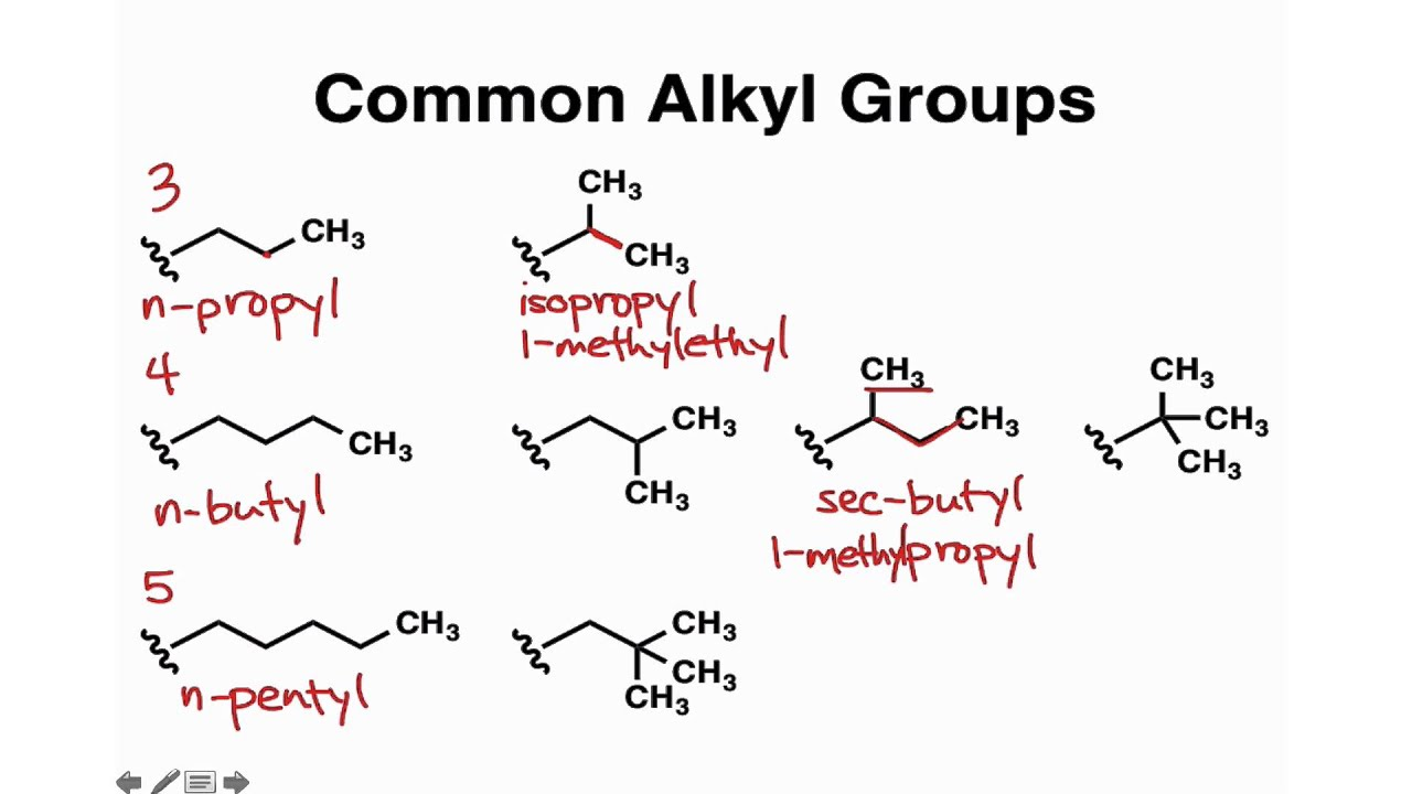 how to find non cyclic isomers