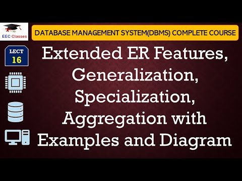 Extended ER Features, Generalization, Specialization, Aggregation in DBMS with Example