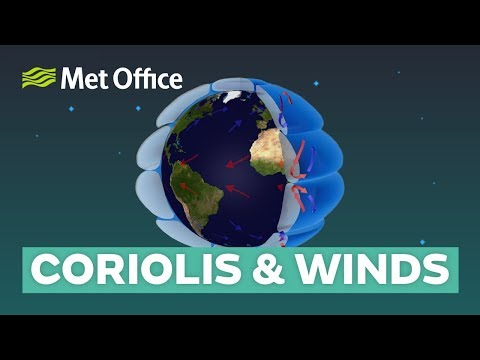 What is global circulation? | Part Three | The Coriolis effect & winds