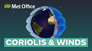 What is global circulation? | Part Three | The Coriolis effect & winds thumbnail