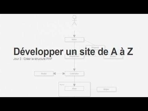 Tutoriel PHP - Développer un site : Jour 2, La structure PHP