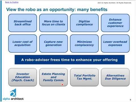 Rise of the Machines Robo Advisors Explained