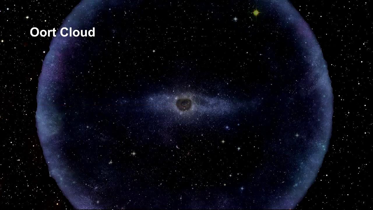 oort cloud facts