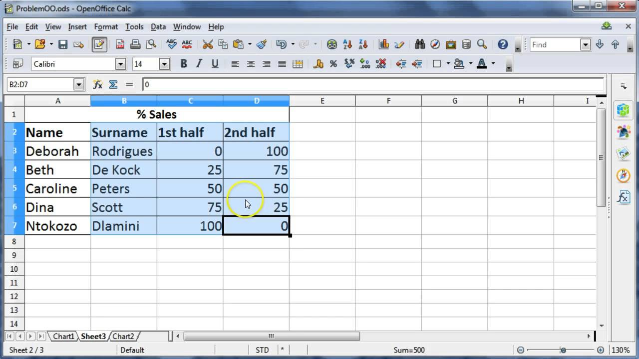 cat 12 spreadsheets openoffice 11 charts stacked bar and column graphs