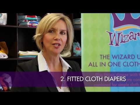 Cloth 101 - Category 2 - Fitted Diapers